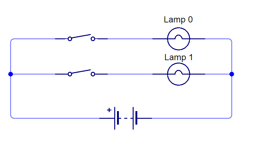 Two lamps, two switches